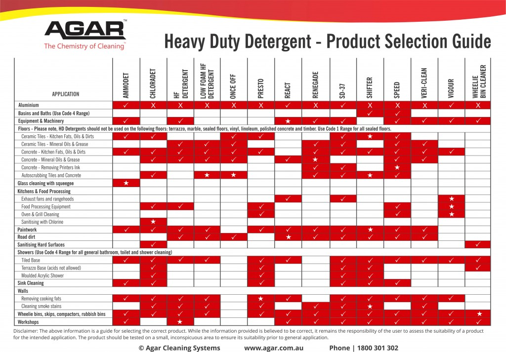 HD Deterent Product Selection Guide Page 2